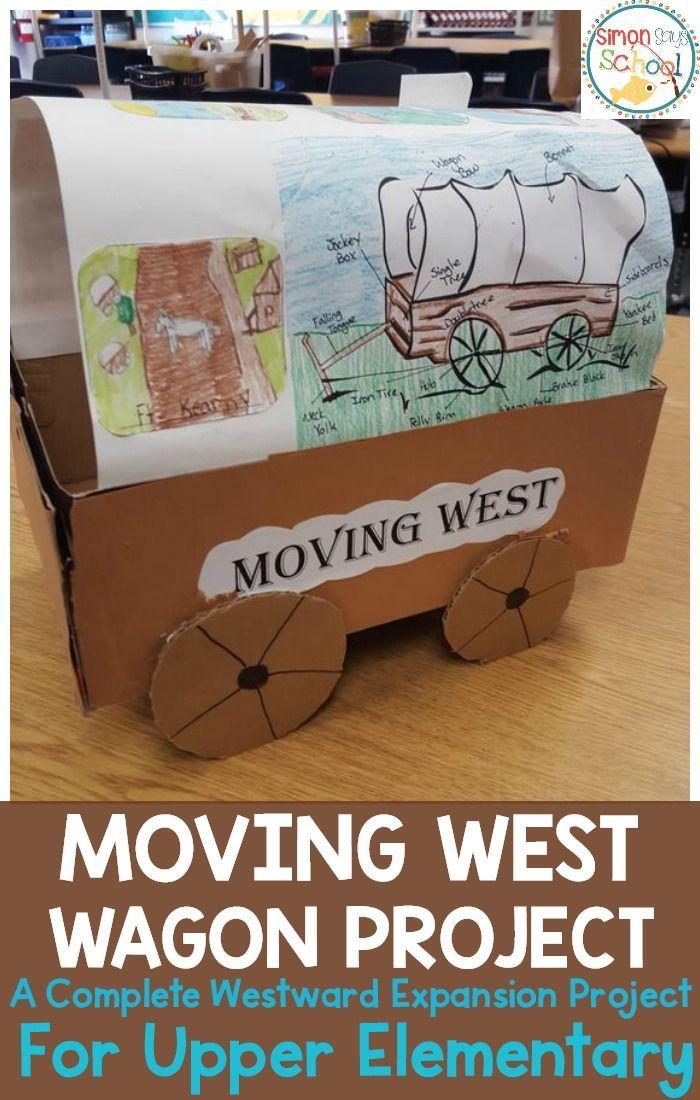 Westward Expansion Wagon Project for Oregon Trail Unit