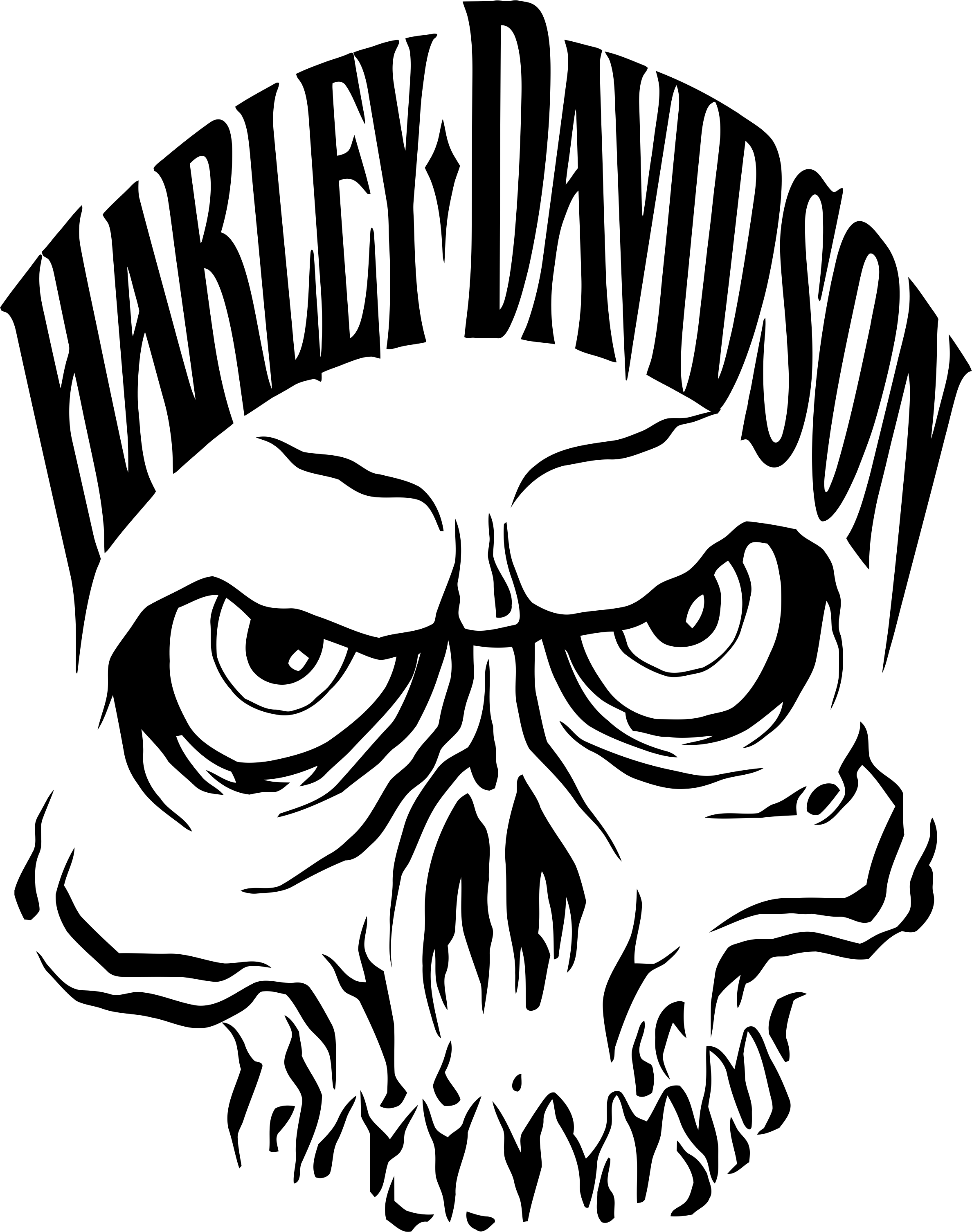 I Just Like The Simple Skull Face Harley Davidson Logo Harley Davidson Decals Harley Davidson Art