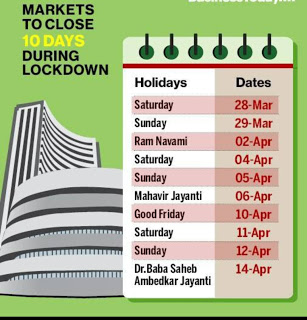 Markets To Be Closed For 10 Days During Lockdown Indian Stock