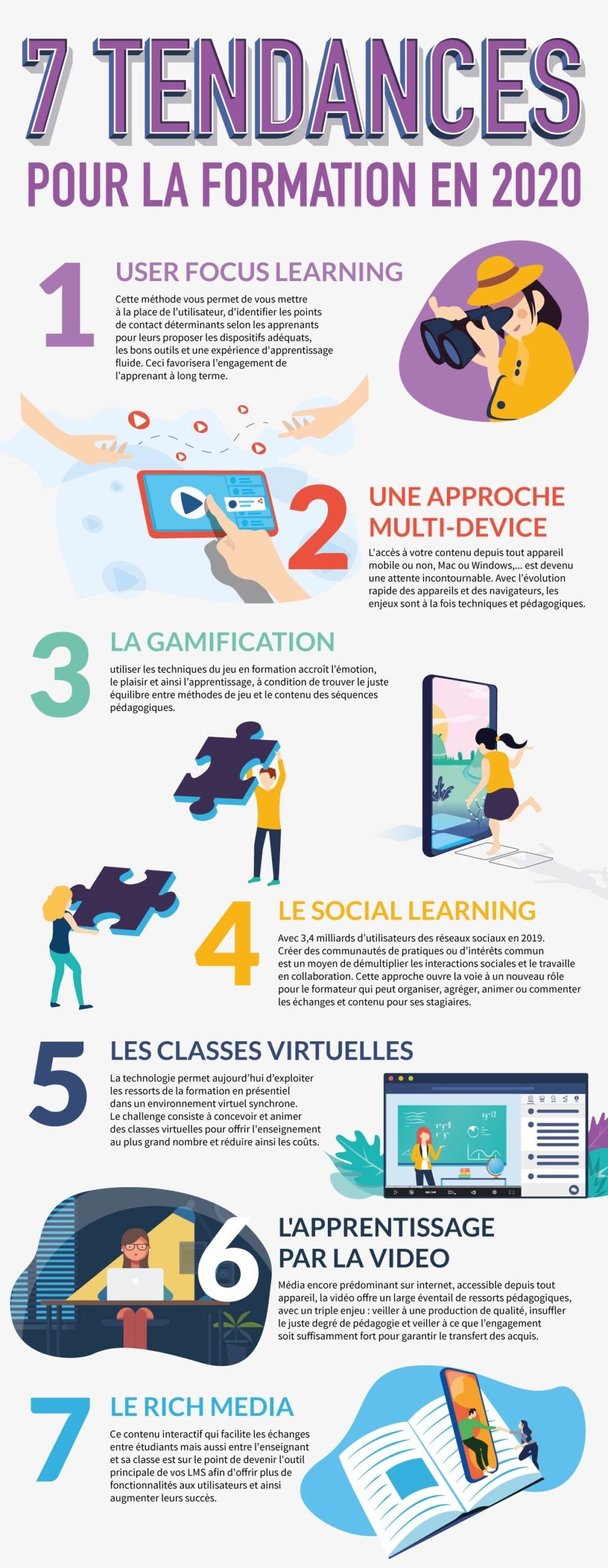 7 Tendances Pour La Formation En 2020 Ubicast La Digital Learning Academy Digital Learning Change Management Education