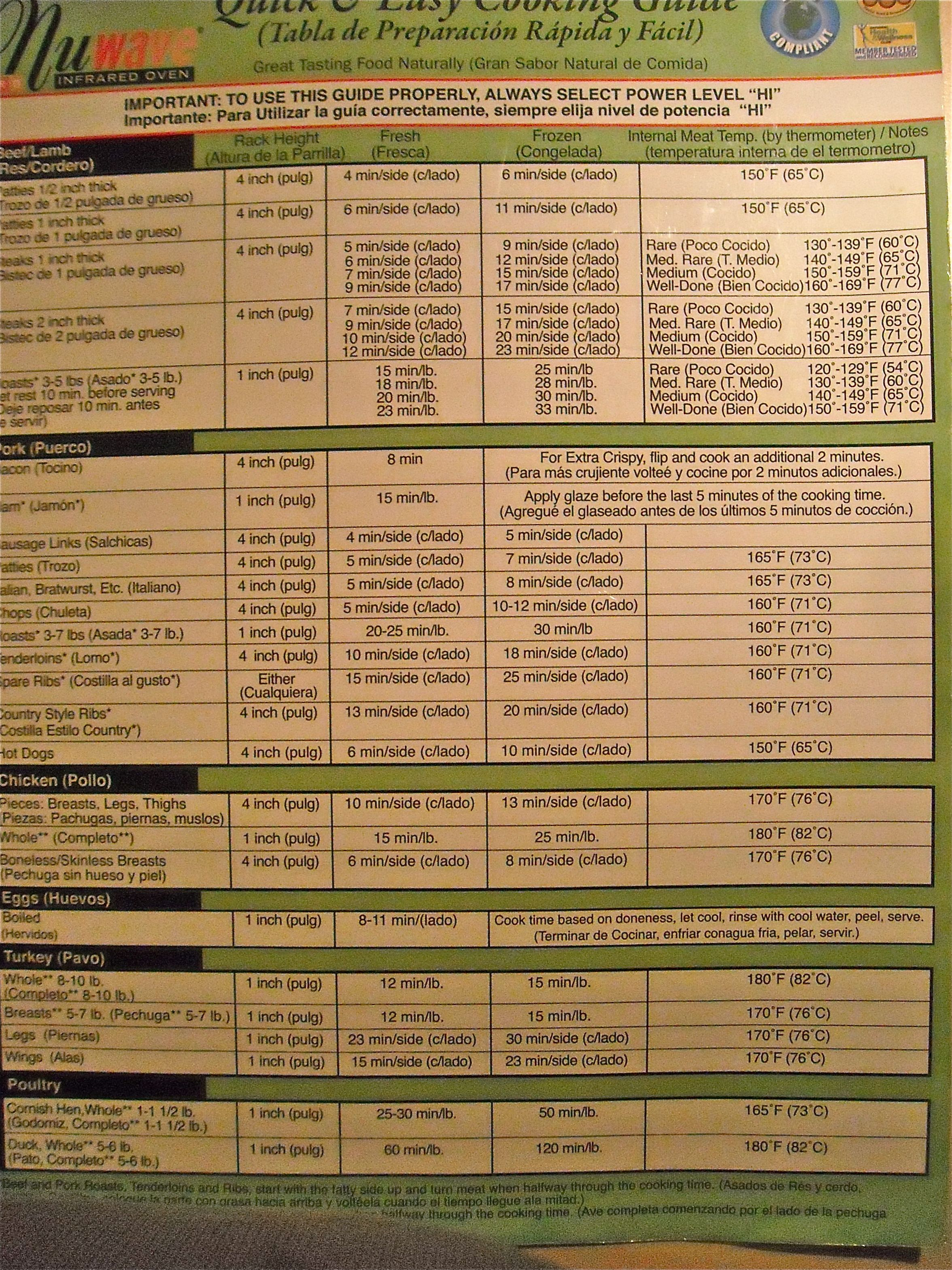 Food Temperature Chart For Outdoor Cooking Kalamazoo