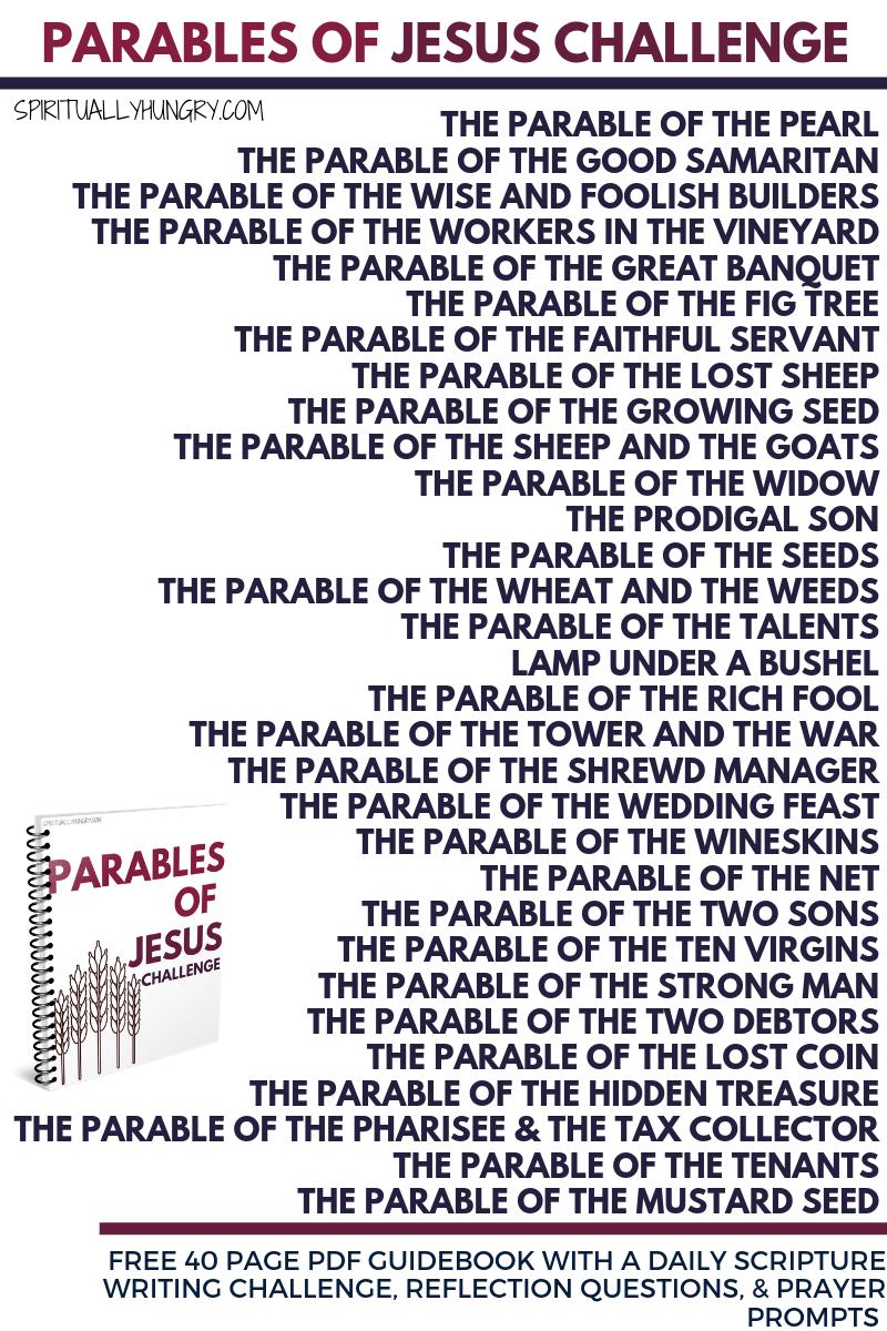 Parables Of Jesus Challenge In 2021 Parables Of Jesus Bible Study Scripture Parables