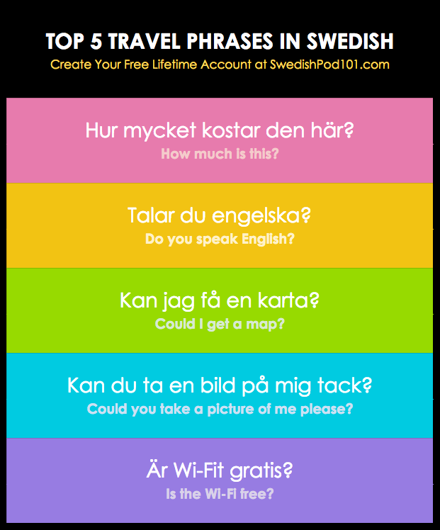 Pin By Silviya On Norwegian Grammar Swedish Language Learn Swedish Learn Swedish Online