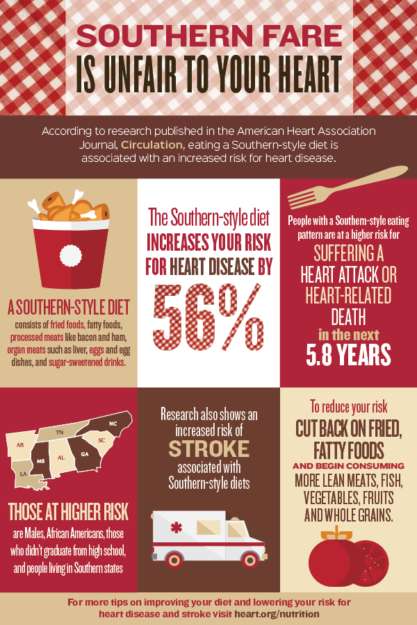 News Sugar Detox Bad Carbohydrates Coronary Artery Disease