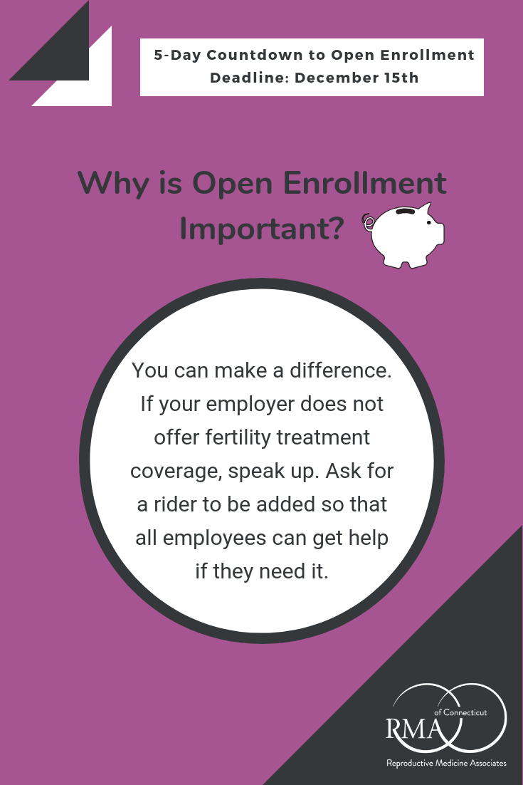 Only 5 More Days Until The Openenrollment Deadline Our Tip Today
