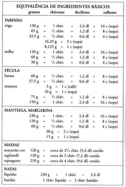d07b9185a Volume   Massa