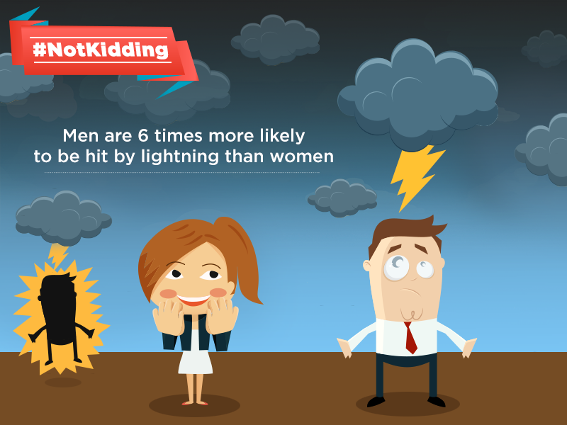 There is now an awesome reason for women to celebrate!   Turns out, when lightning strikes on a dark, stormy day, men are 6 times more likely to be hit by it than women!   Sorry, men. Stay at home the next time lightning strikes! #NotKidding