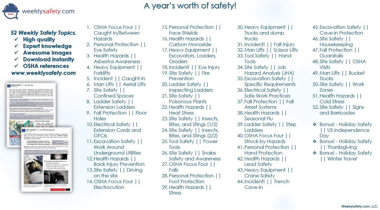 52 Week Bundle Safety topics