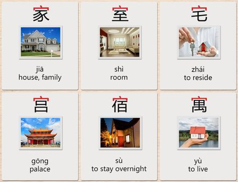 """chinese characters with """"roof"""" radicals"""