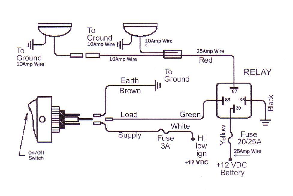 fog light wiring diagram - Yahoo Search Results Yahoo Canada Image ...