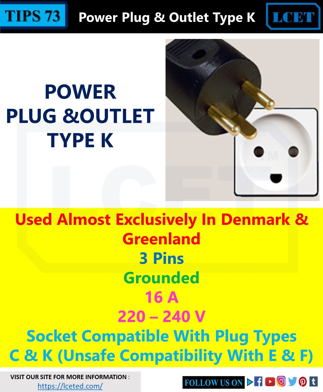 Types Of Power Plug Outlet In 2020 Power Plug Civil Engineering Diy Electrical