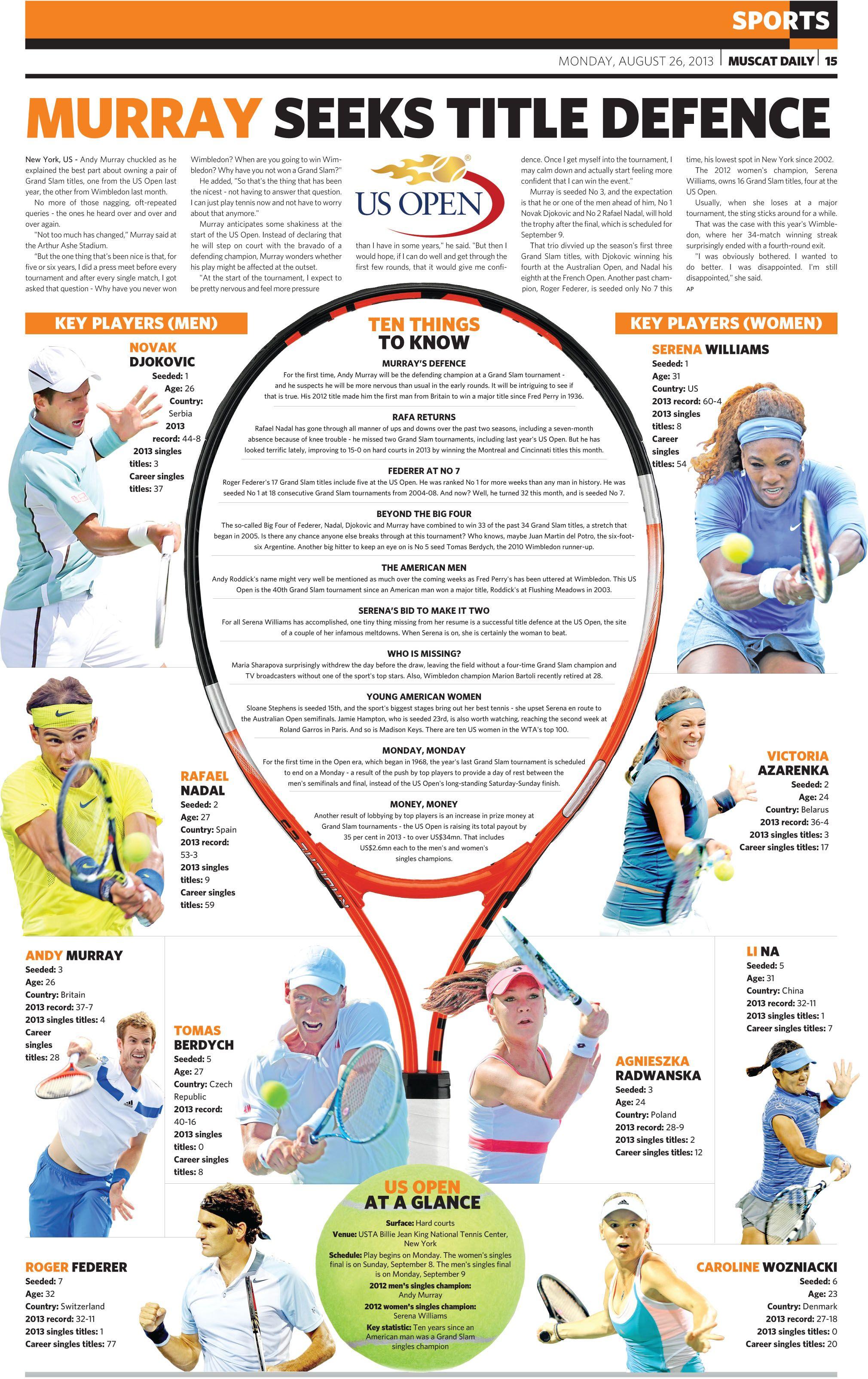 Pin on inspiration_tennis