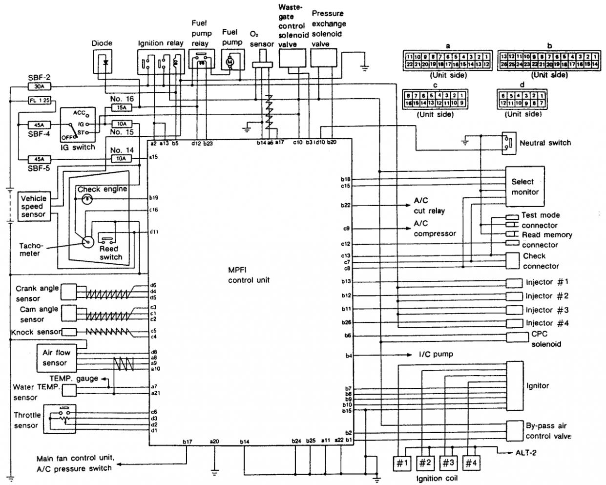 Subaru Engine Loom Diagram Di Dengan Gambar