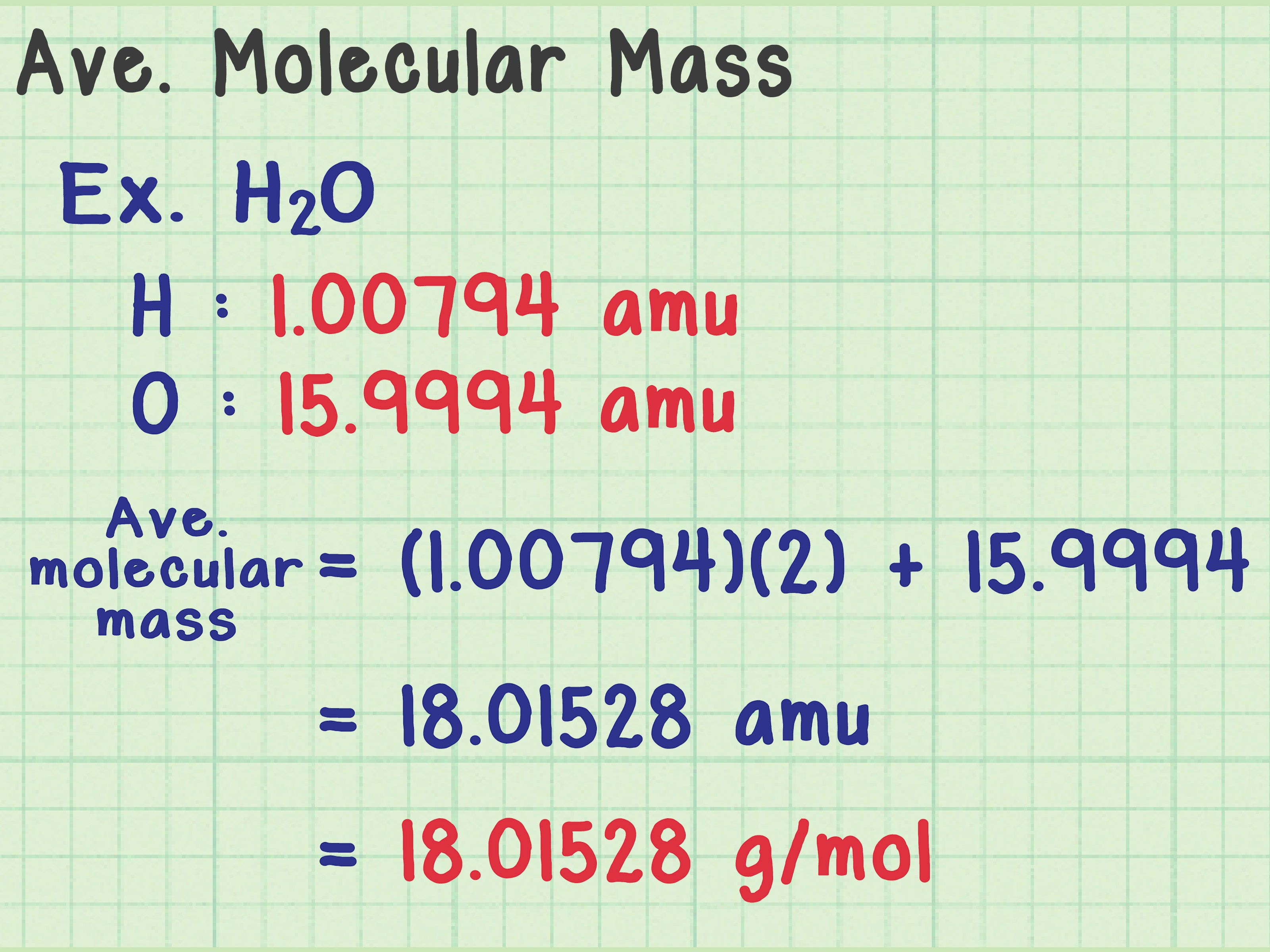 Average Mass On Periodic Table