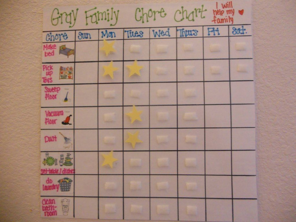 image about Printable Chore Charts for Multiple Children named printable chore charts for numerous young children - Google Appear