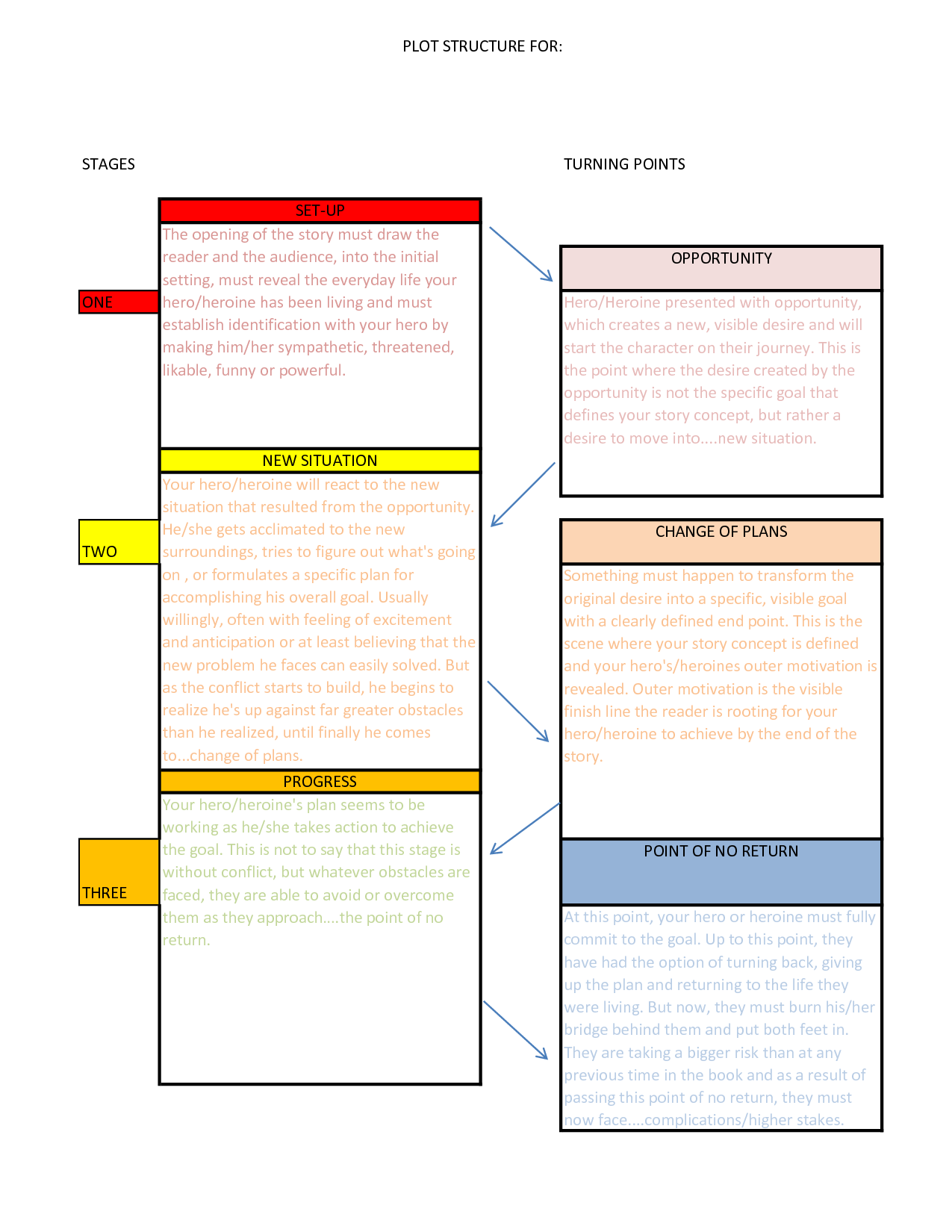 Motivation Worksheet