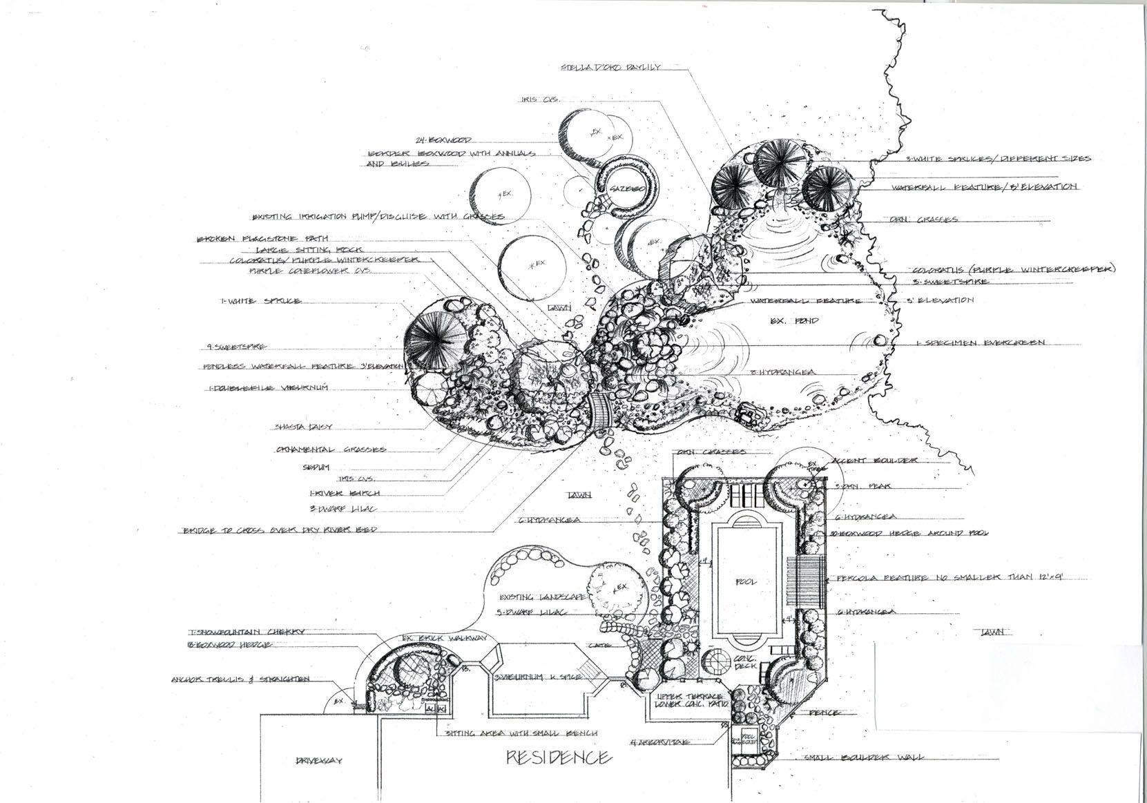 Landscape Design Example Pictures