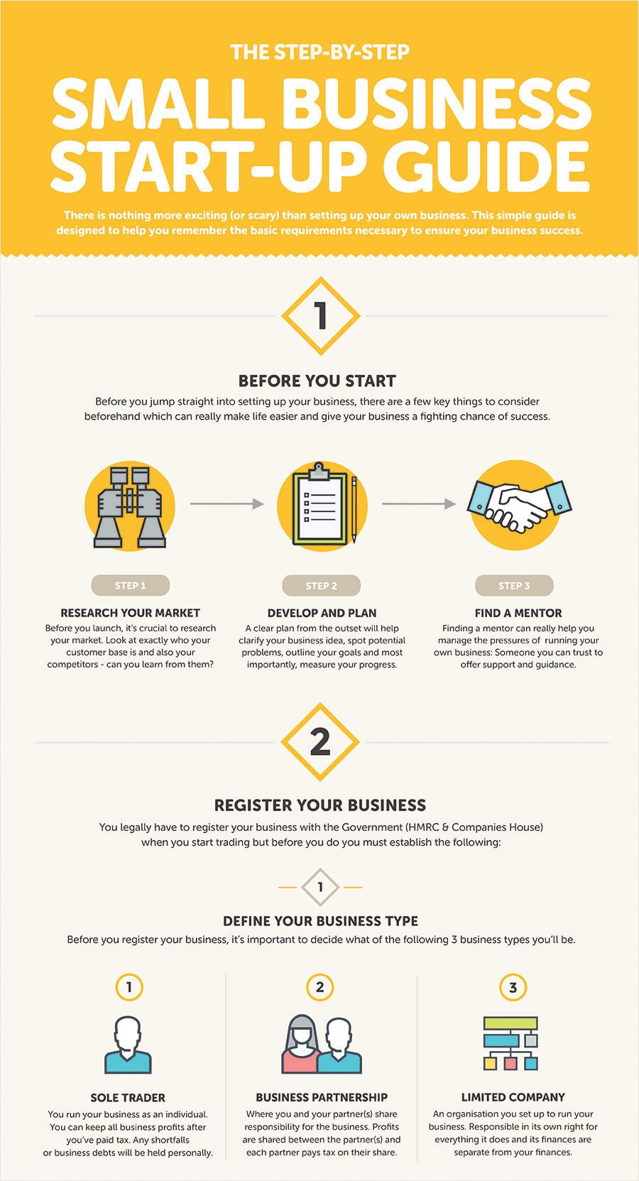 40 Infographic Ideas to Jumpstart your Creativity Small