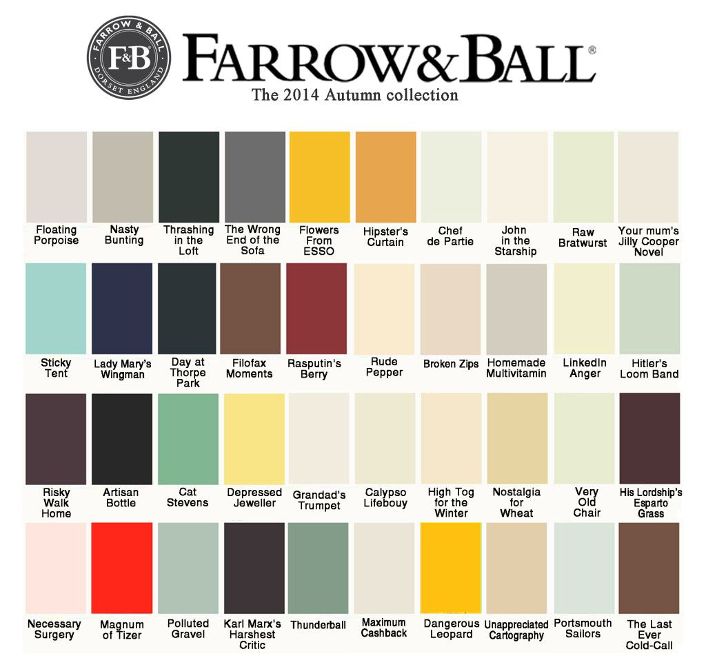 farrow and ball paint chart this post was created by a user and has not been checked out by. Black Bedroom Furniture Sets. Home Design Ideas