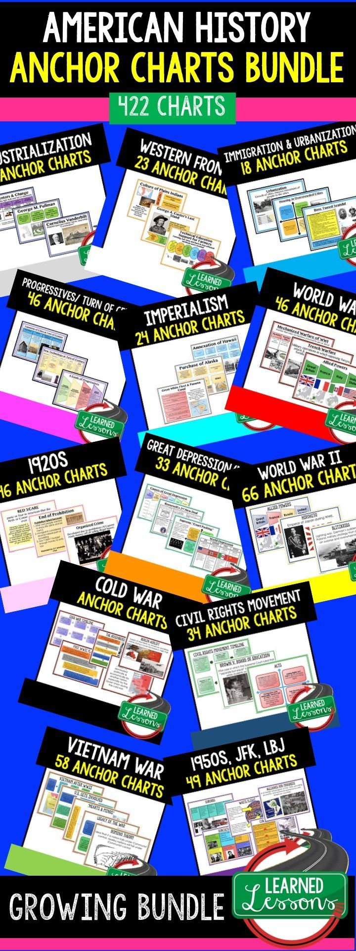 american history anchor charts bundle american history activities american history classroom. Black Bedroom Furniture Sets. Home Design Ideas