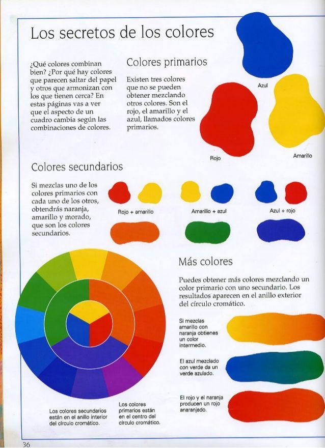 Resultado De Imagen Para Como Mezclar Los Colores Para Obtener Otros Combinar Colores Primarios Dibujos Para Pintar Colores