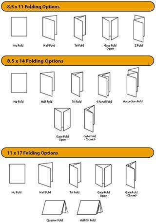 Paper Folding Types Gatefold Cards Fancy Fold Cards Fun Fold Cards