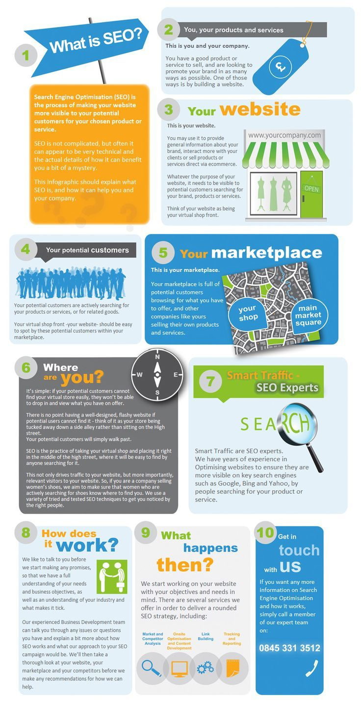 Search Engine Marketing Methods What is seo, Infographic