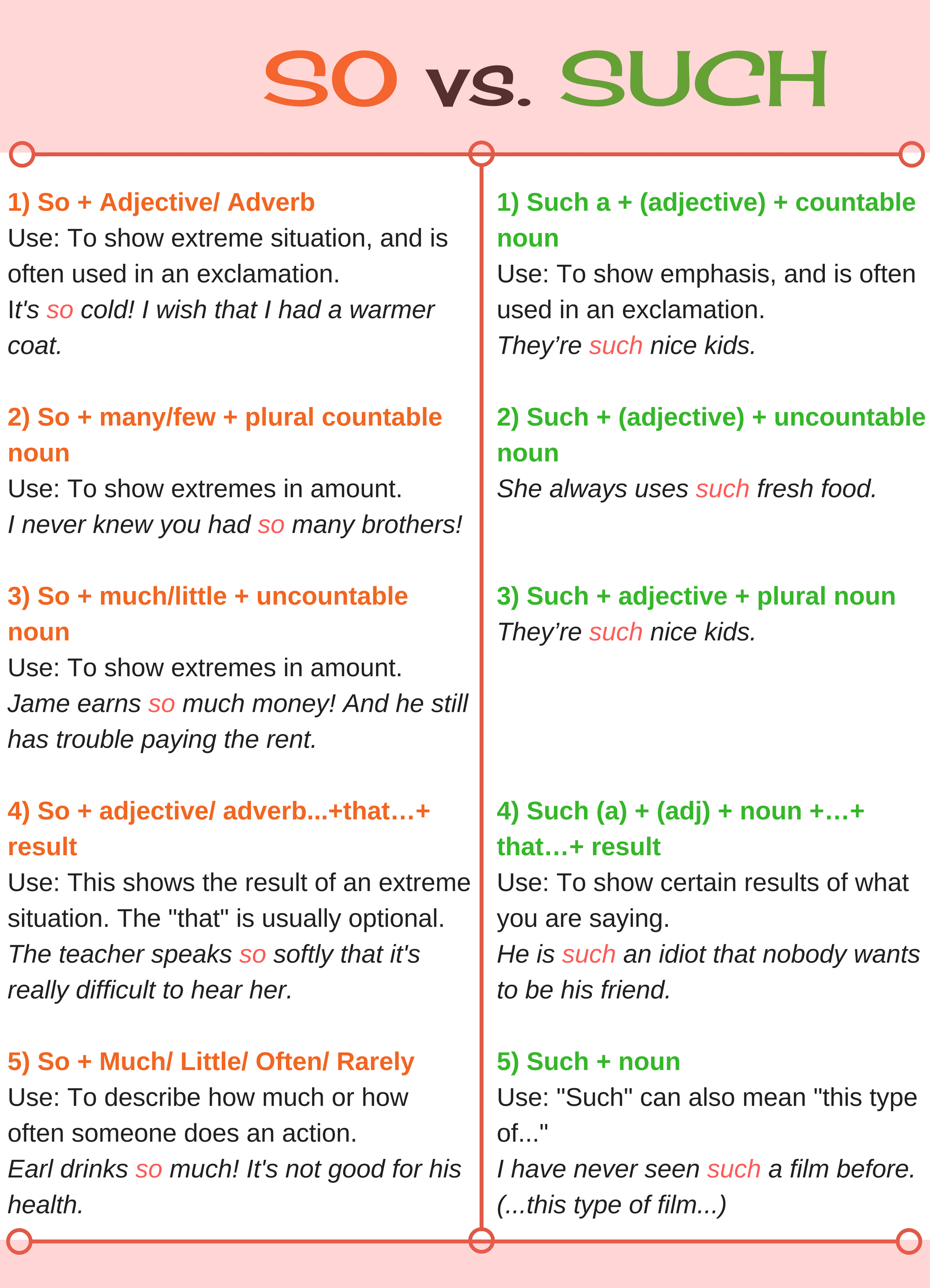 So And Such Difference Between So And Such With Useful Examples Eslbuzz Learning English Learn English Grammar English Language Learning English Language Teaching [ 2770 x 2000 Pixel ]