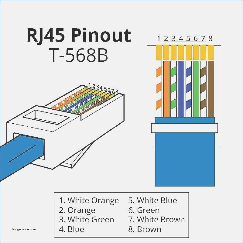 586b Wiring Diagram Wiki in 2019 | Ethernet wiring, Cat6 ... on