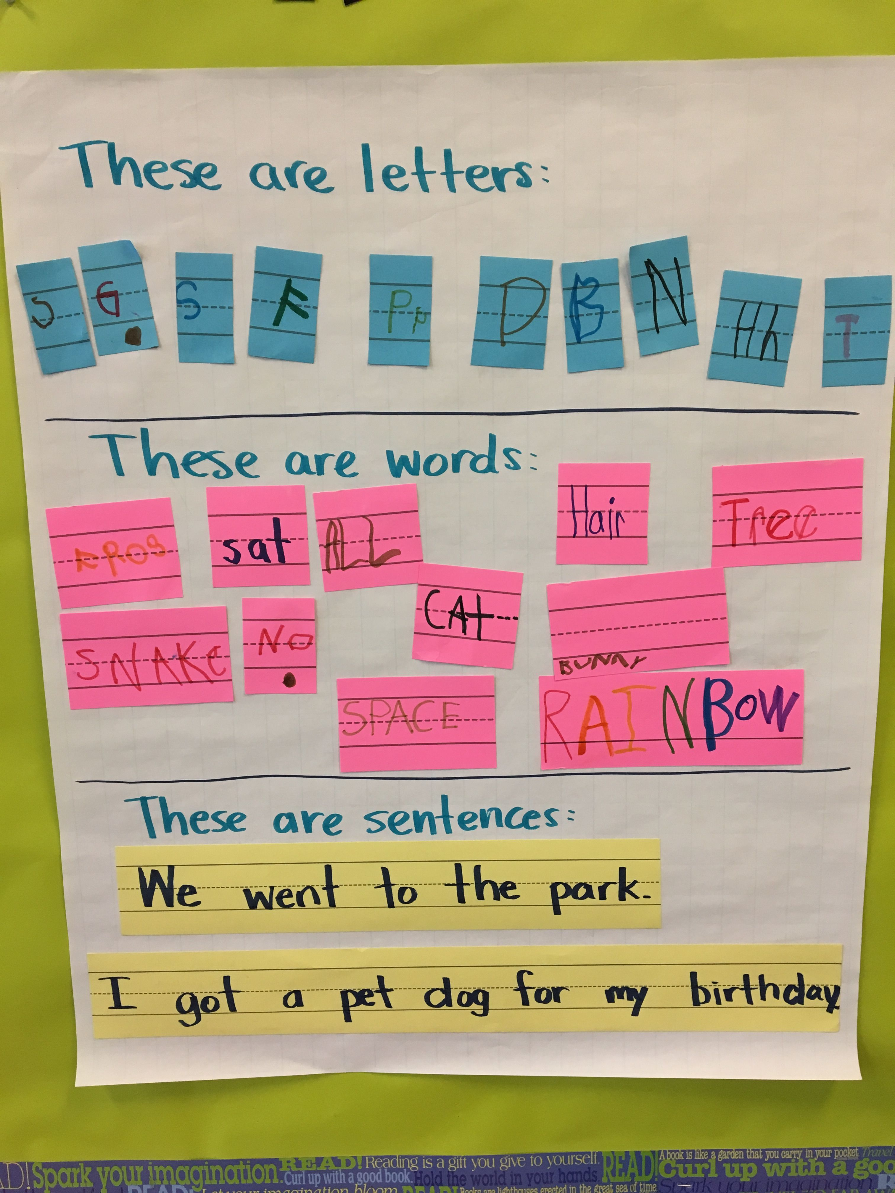 Anchor Chart Letters Vs Words Vs Sentences Anchor Charts