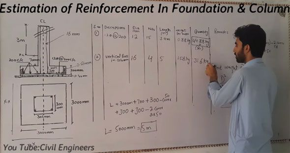 How to calculate reinforcement in foundation & column | 3d modeling
