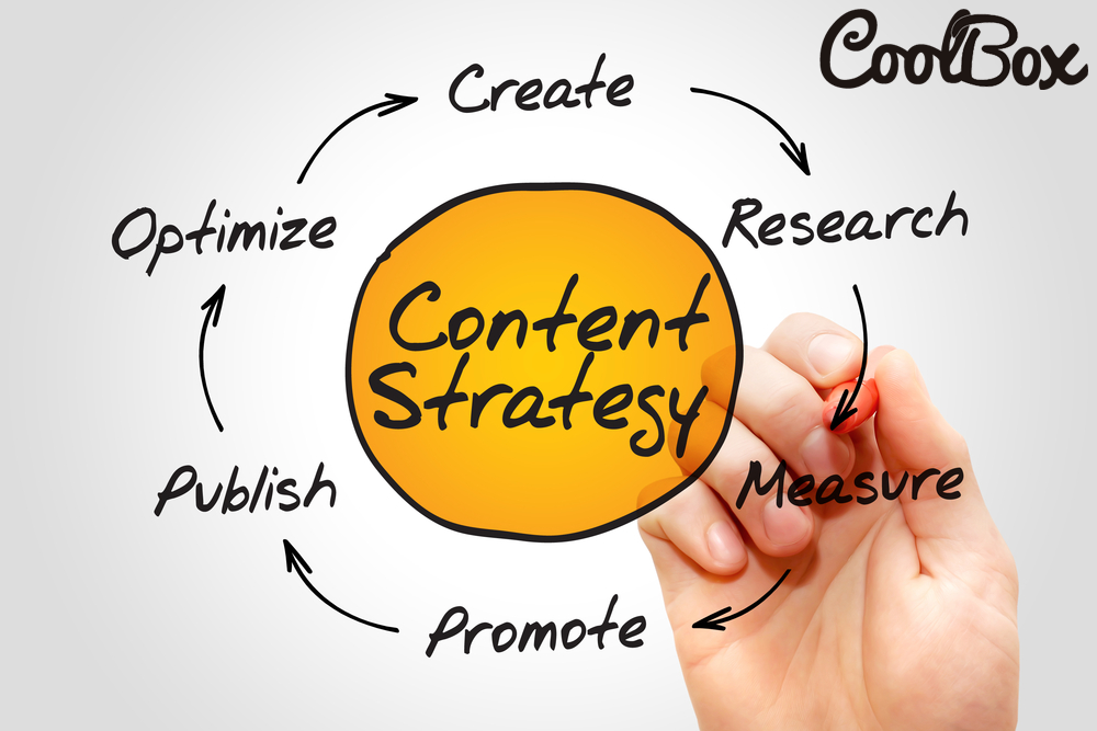 Content strategy refers to the planning, development, and management of content..www.cbxstudio.com