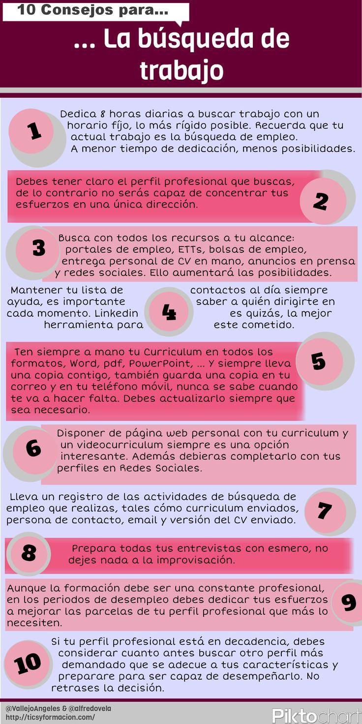 Entradas Sobre Vocabulario Léxico En Español Para Inmigrantes Y Refugiados Busqueda De Trabajo Consejos Para La Búsqueda De Empleo Busqueda De Empleo
