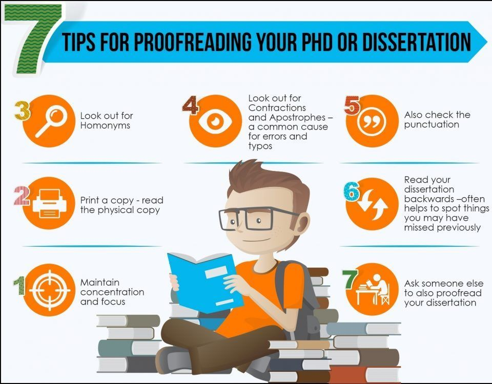 7 Tip For Proofreading Your Phd Or Dissertation Infographic E Learning Online Math Help Writing
