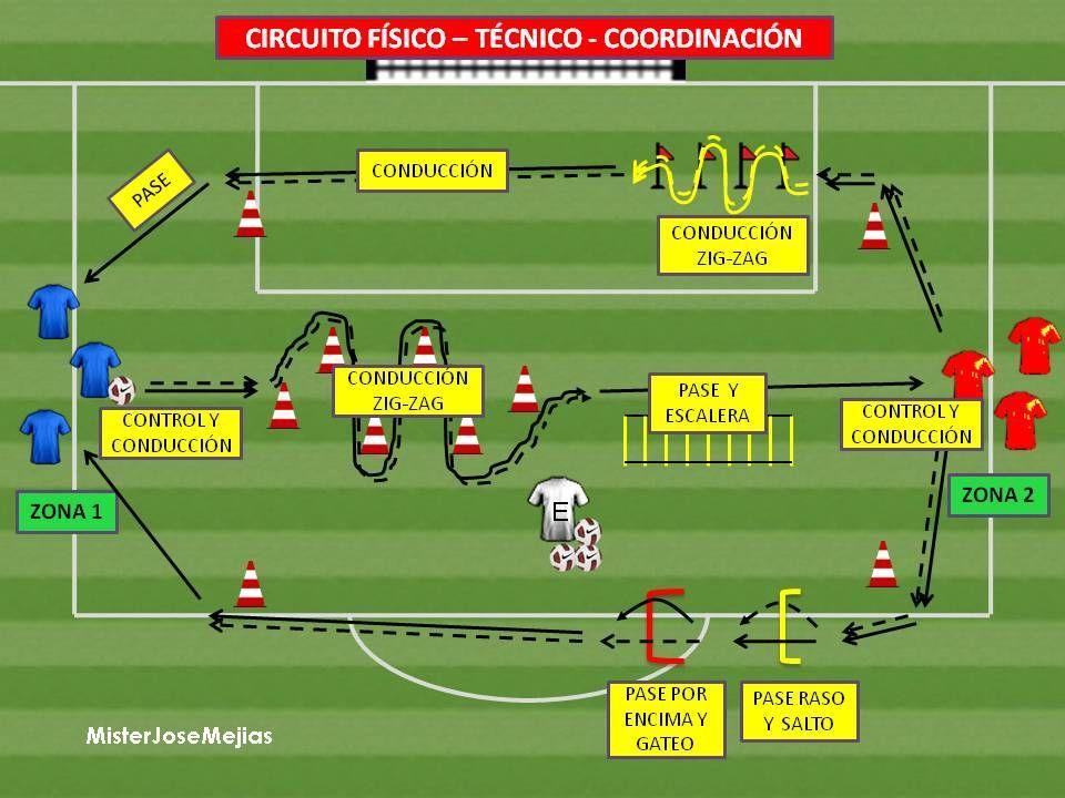 Circuito Tecnico Futbol : Circuito fisico tecnico coordinacion entrenamiento de