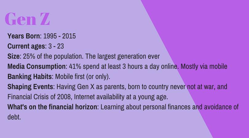 Facts About Gen Z Gen Z Years Relatable Generation Z