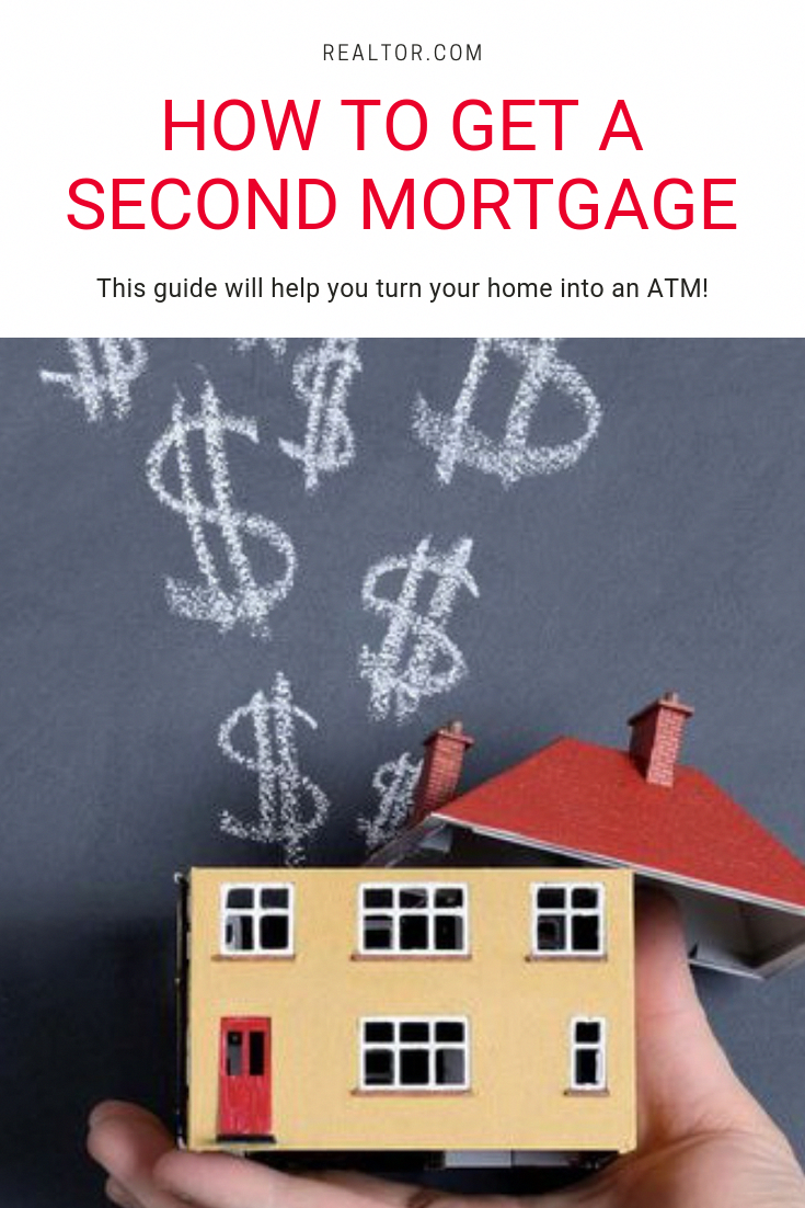 Pin On Second Home Mortgage