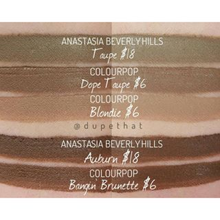 Dupethat I Wanted To Compare The New Colourpopcosmetics Brow