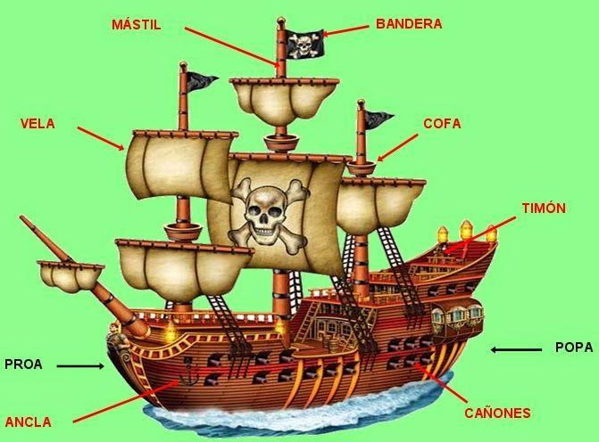 un barco que necesita tripulación de piratillas aventureros ...