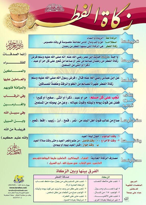 زكاة الفطر كل شيء يجب أن تعرفه عنها مدونة محلة دمنة Islam Facts Learn Islam Islamic Quotes Quran