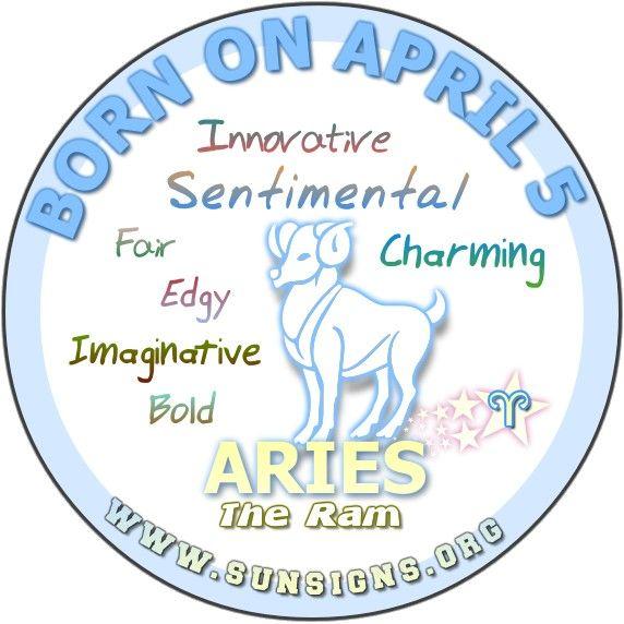 March 25 Zodiac Sign