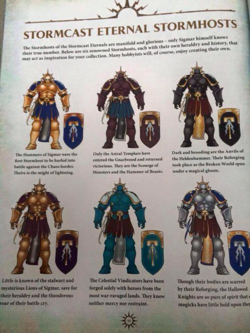 Various Stormhosts