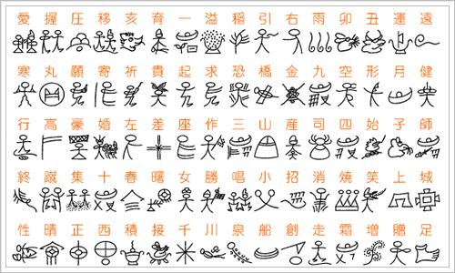ボード 古代文字 のピン