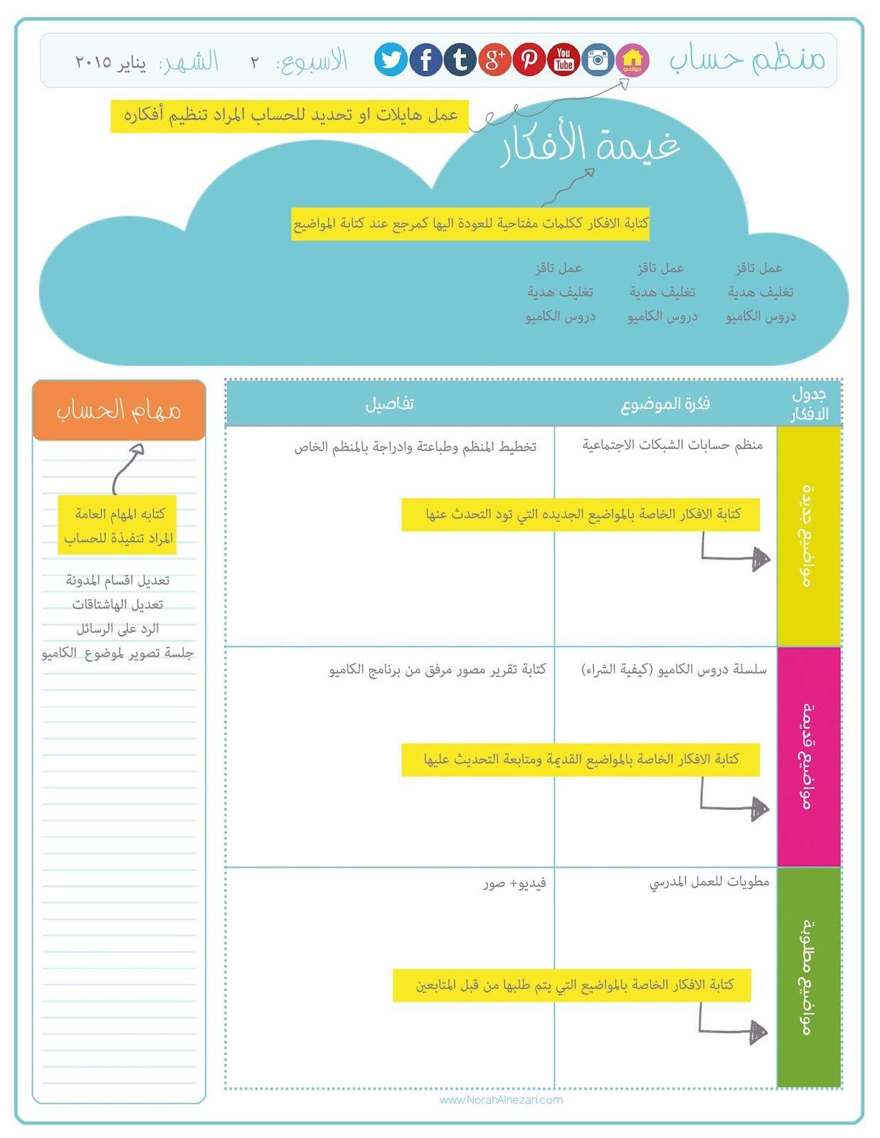 N E Z A R I A R T منظم الحسابات الاجتماعية الالكترونية Life Planner Organization Life Planner Life Skills Activities