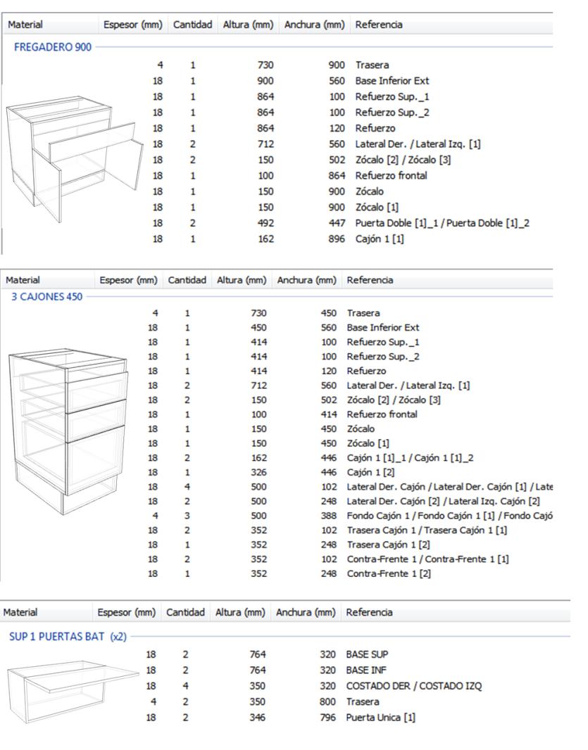 Diseños De Muebles: Armarios, Cocinas, Bibliotecas, Etc ...