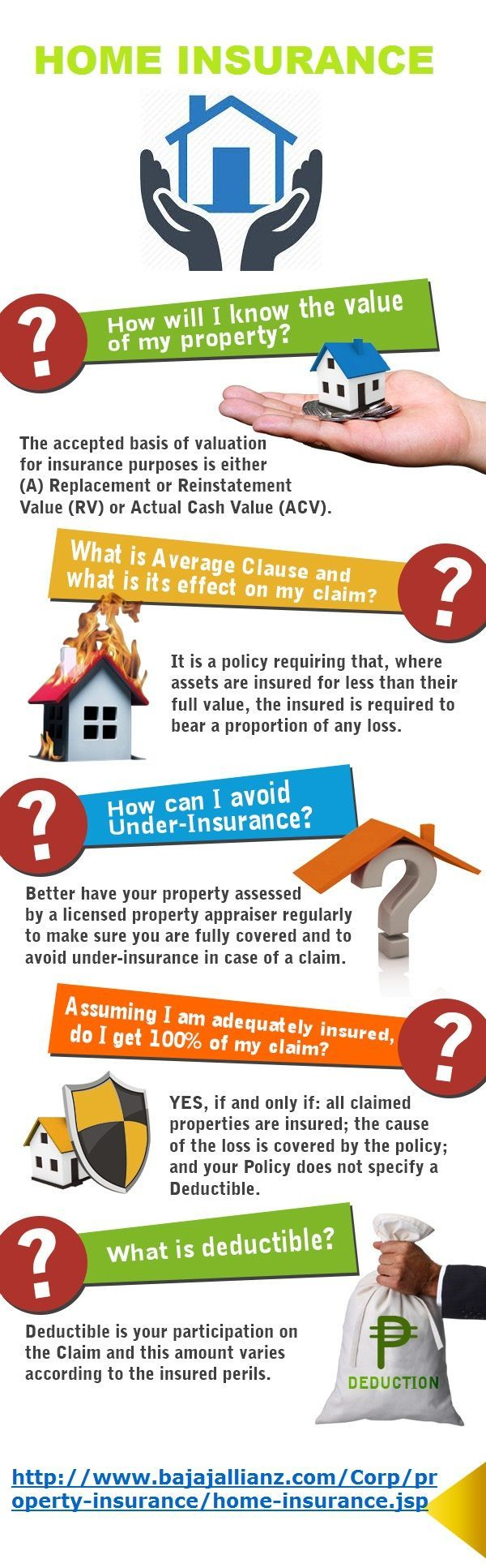 Buy Home Insurance / House Insurance Policy which will