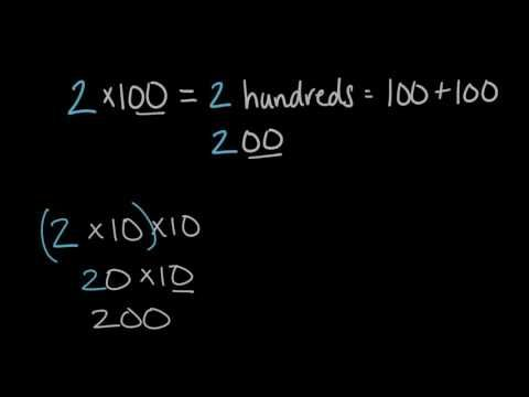 Multiplying 1 Digit Numbers By 10 100 And 1000 Video Khan Academy Khan Academy Math Multiplying