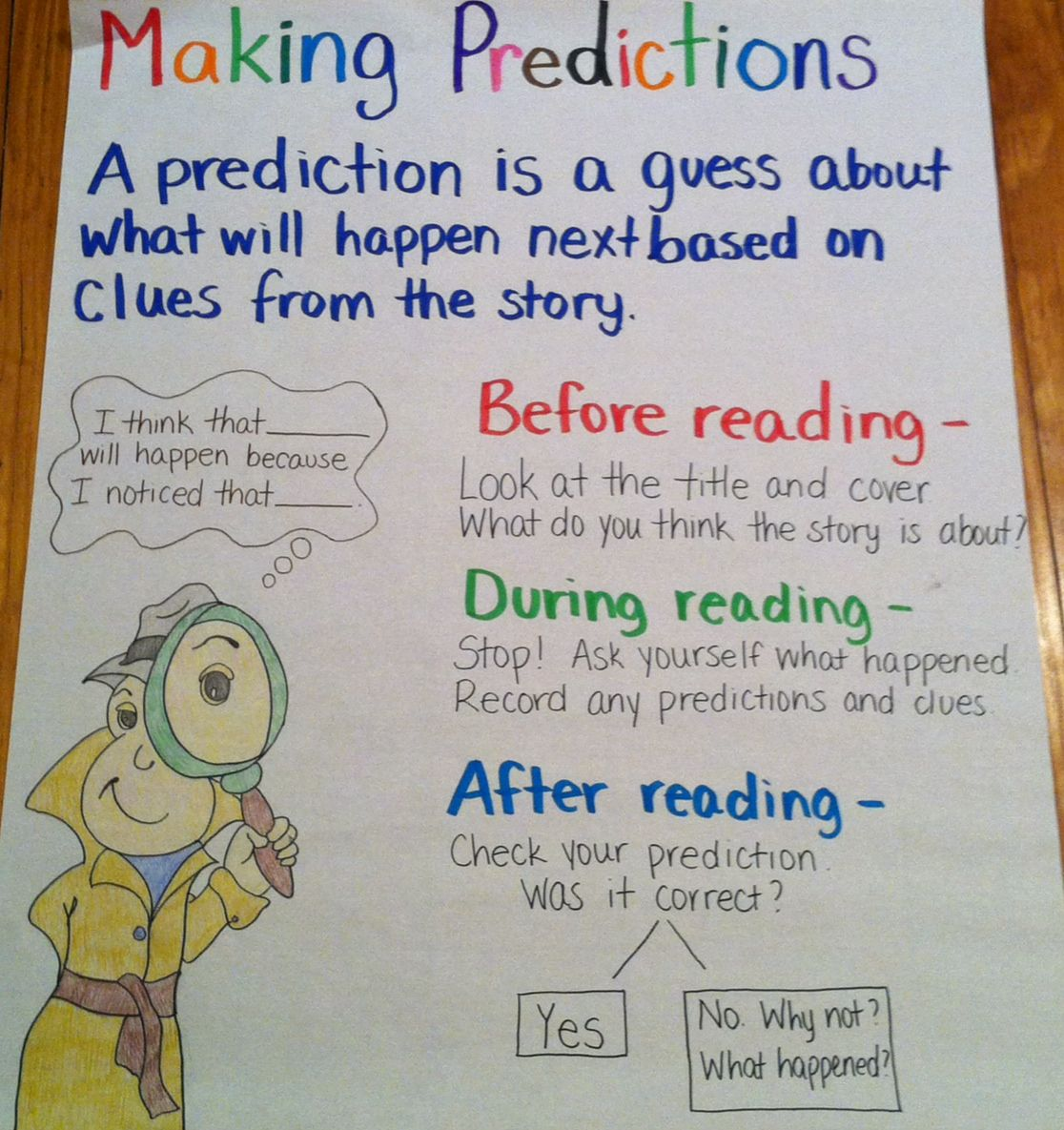 Poster design lesson plan - Making Predictions Poster