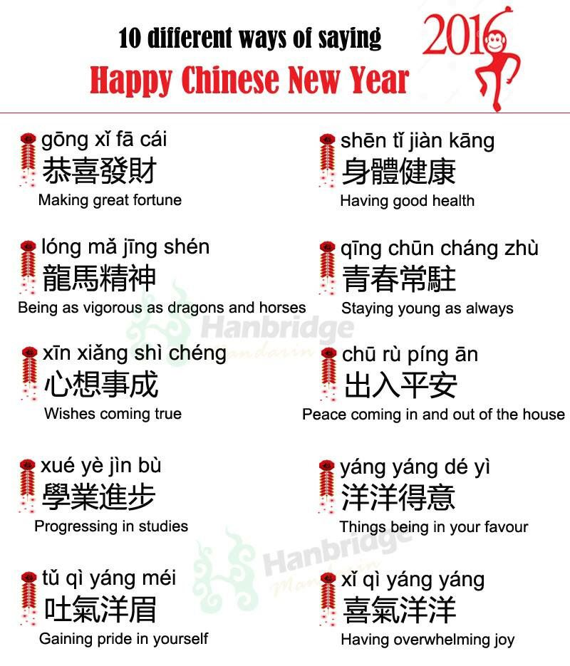 New year wish Chinese language learning, Chinese lessons