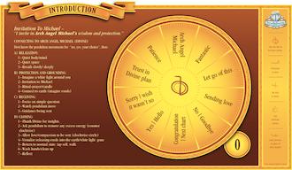 Learn to Use a Pendulum for Divination | Spiritual Fun